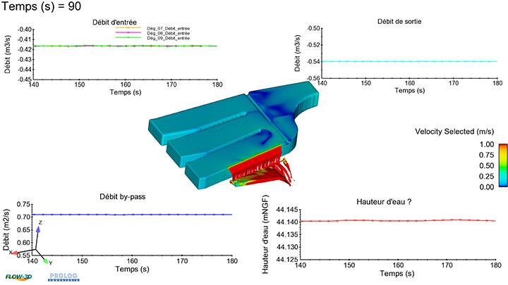 Autosurveillance 04 : Modélisation 3D du poste des eaux tamisées de la STEU Marne Aval à Noisy-le-Grand