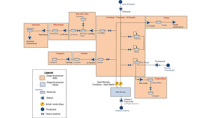 Synoptique de secteurs de distribution du Grand Lyon (69)
